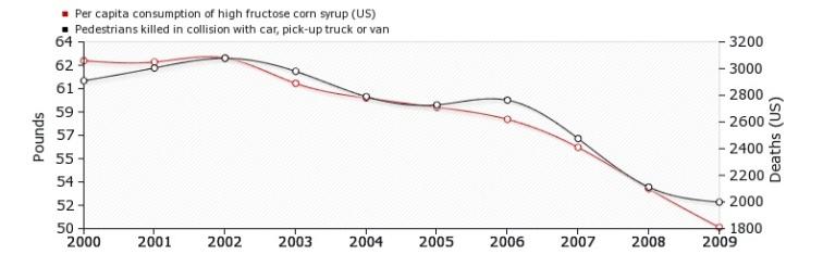 correlation_chart