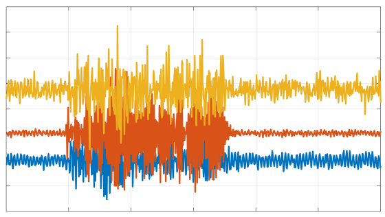 time_series